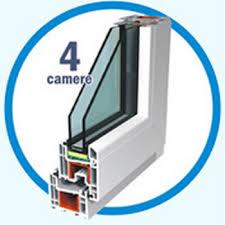 Tamplarie pvc Ramplast - profil Ramplast cu 4 camere
