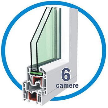 Tamplarie pvc Ramplast - profil Ramplast cu 6 camere