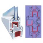 Termopane veratec - profile pvc veratec confort 6040
