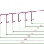 Glafuri aluminiu - dimensiuni